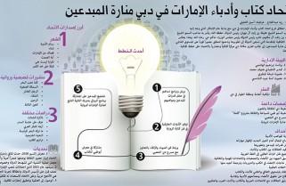 اتحاد كتاب وأدباء الإمارات في دبي منارة المبدعين